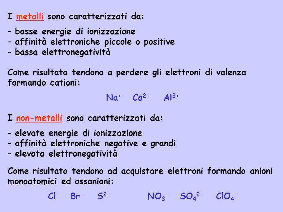 I metalli sono caratterizzati da: - basse energie di ionizzazione - affinità elettroniche piccole o positive - bassa elettronegatività Come risultato