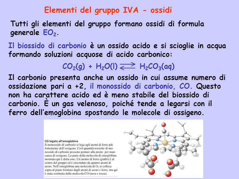 Tutti gli elementi del gruppo formano ossidi di formula generale EO 2. Elementi del gruppo IVA - ossidi Il biossido di carbonio è un ossido acido e si