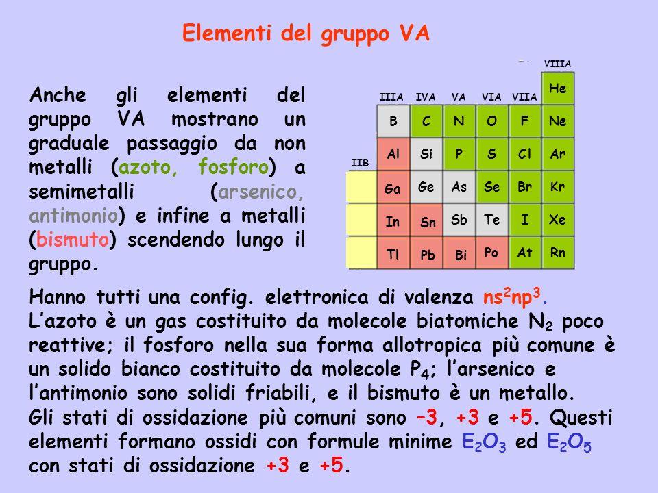 Elementi del gruppo VA Anche gli elementi del gruppo VA mostrano un graduale passaggio da non metalli (azoto, fosforo) a semimetalli (arsenico, antimo
