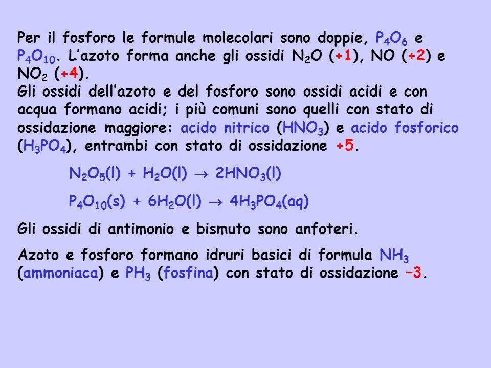 Per il fosforo le formule molecolari sono doppie, P 4 O 6 e P 4 O 10. Lazoto forma anche gli ossidi N 2 O (+1), NO (+2) e NO 2 (+4). Gli ossidi dellaz
