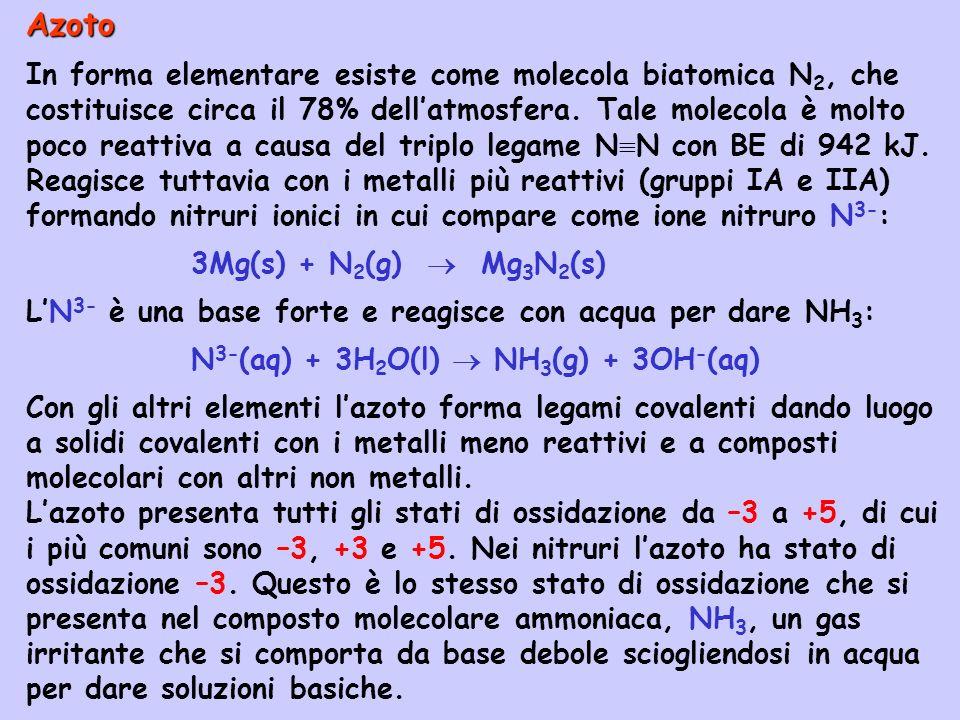 Azoto In forma elementare esiste come molecola biatomica N 2, che costituisce circa il 78% dellatmosfera. Tale molecola è molto poco reattiva a causa