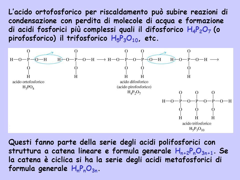 Lacido ortofosforico per riscaldamento può subire reazioni di condensazione con perdita di molecole di acqua e formazione di acidi fosforici più compl