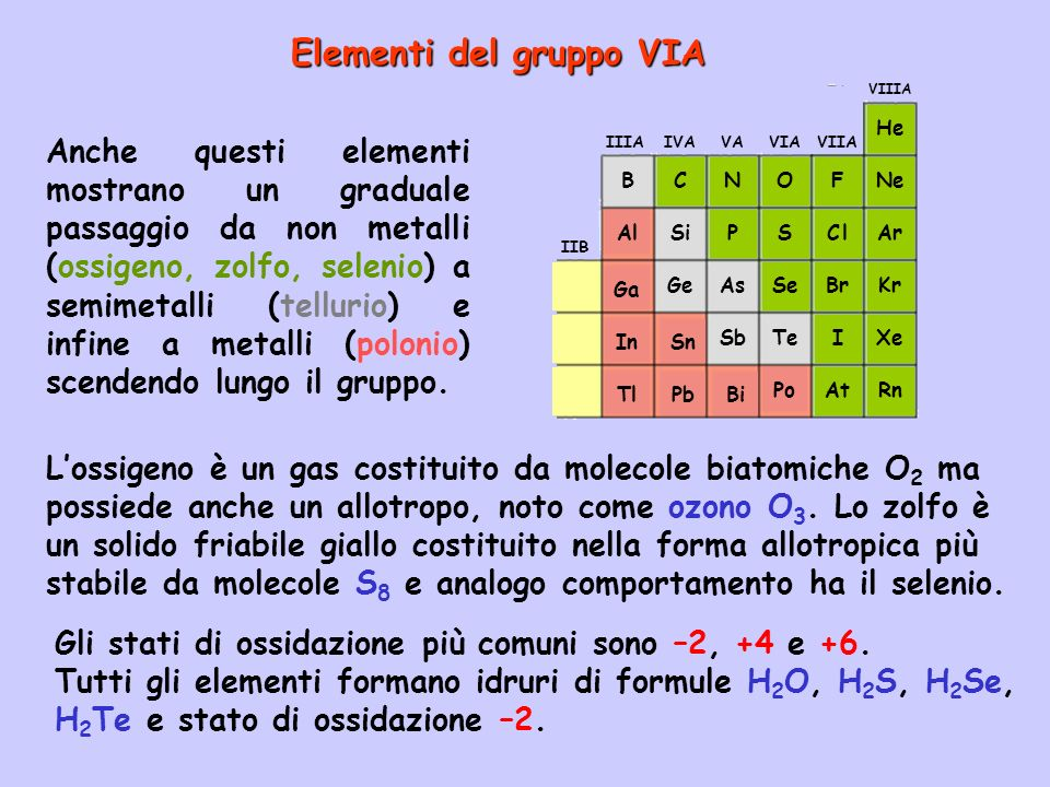 Elementi del gruppo VIA Anche questi elementi mostrano un graduale passaggio da non metalli (ossigeno, zolfo, selenio) a semimetalli (tellurio) e infi