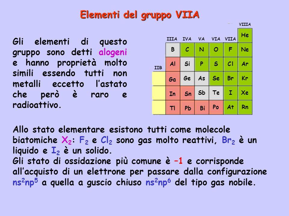 Elementi del gruppo VIIA Gli elementi di questo gruppo sono detti alogeni e hanno proprietà molto simili essendo tutti non metalli eccetto lastato che