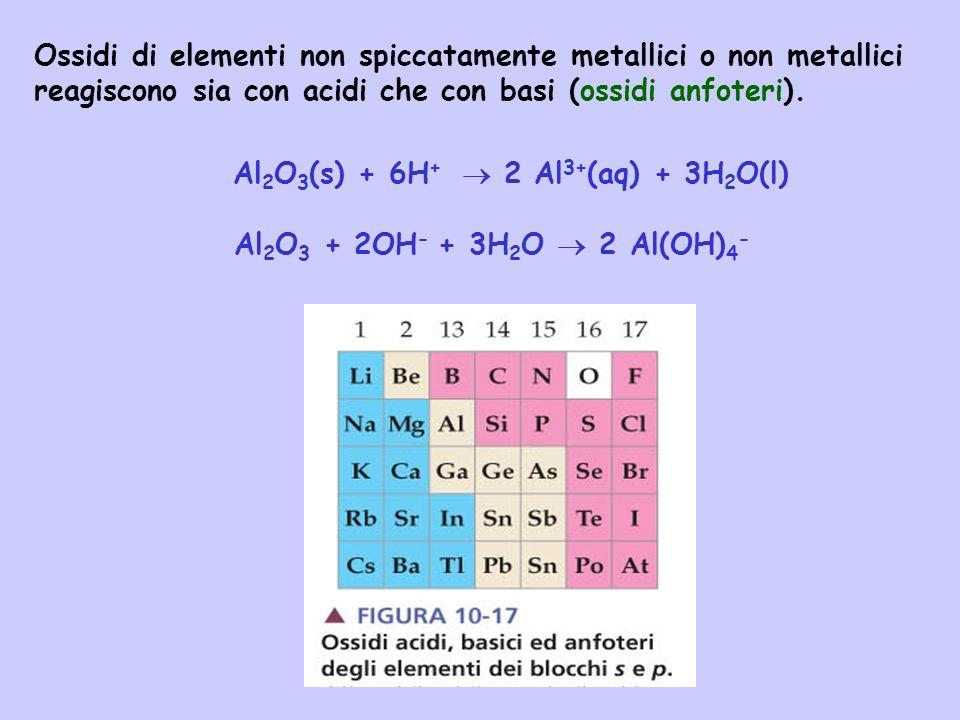 Ossidi di elementi non spiccatamente metallici o non metallici reagiscono sia con acidi che con basi (ossidi anfoteri). Al 2 O 3 (s) + 6H + 2 Al 3+ (a