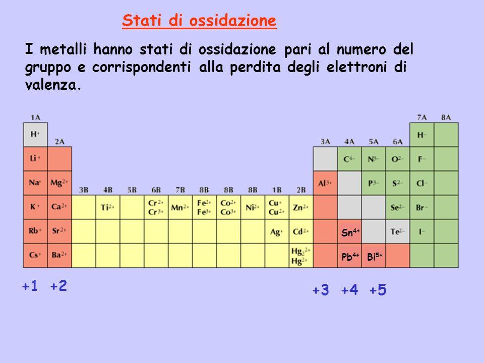 I metalli hanno stati di ossidazione pari al numero del gruppo e corrispondenti alla perdita degli elettroni di valenza. Stati di ossidazione Pb 4+ Sn