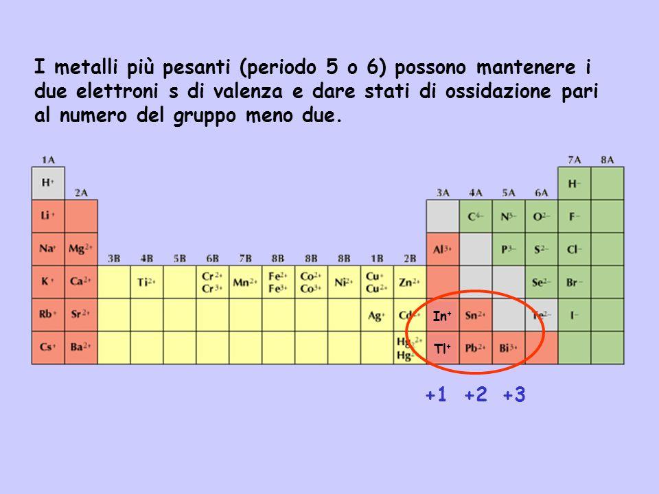 I metalli più pesanti (periodo 5 o 6) possono mantenere i due elettroni s di valenza e dare stati di ossidazione pari al numero del gruppo meno due. +