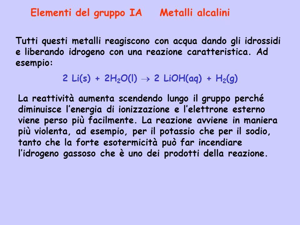 Elementi del gruppo IA Metalli alcalini Tutti questi metalli reagiscono con acqua dando gli idrossidi e liberando idrogeno con una reazione caratteristica.