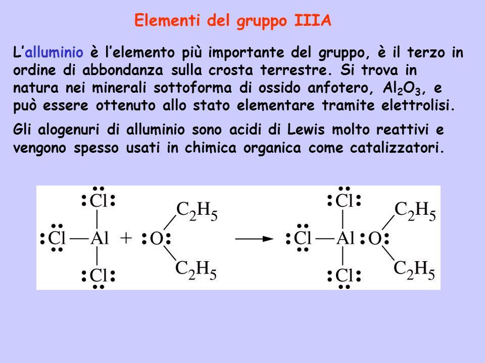 Lalluminio è lelemento più importante del gruppo, è il terzo in ordine di abbondanza sulla crosta terrestre.