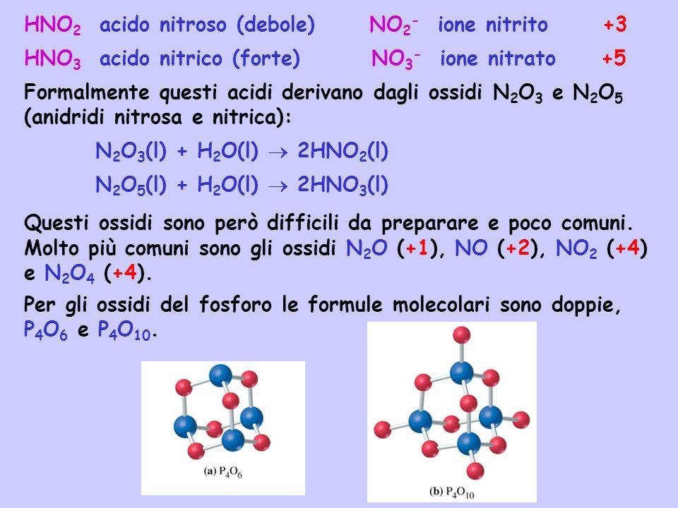 HNO 2 acido nitroso (debole) NO 2 - ione nitrito +3 HNO 3 acido nitrico (forte) NO 3 - ione nitrato +5 Formalmente questi acidi derivano dagli ossidi N 2 O 3 e N 2 O 5 (anidridi nitrosa e nitrica): N 2 O 3 (l) + H 2 O(l) 2HNO 2 (l) N 2 O 5 (l) + H 2 O(l) 2HNO 3 (l) Questi ossidi sono però difficili da preparare e poco comuni.