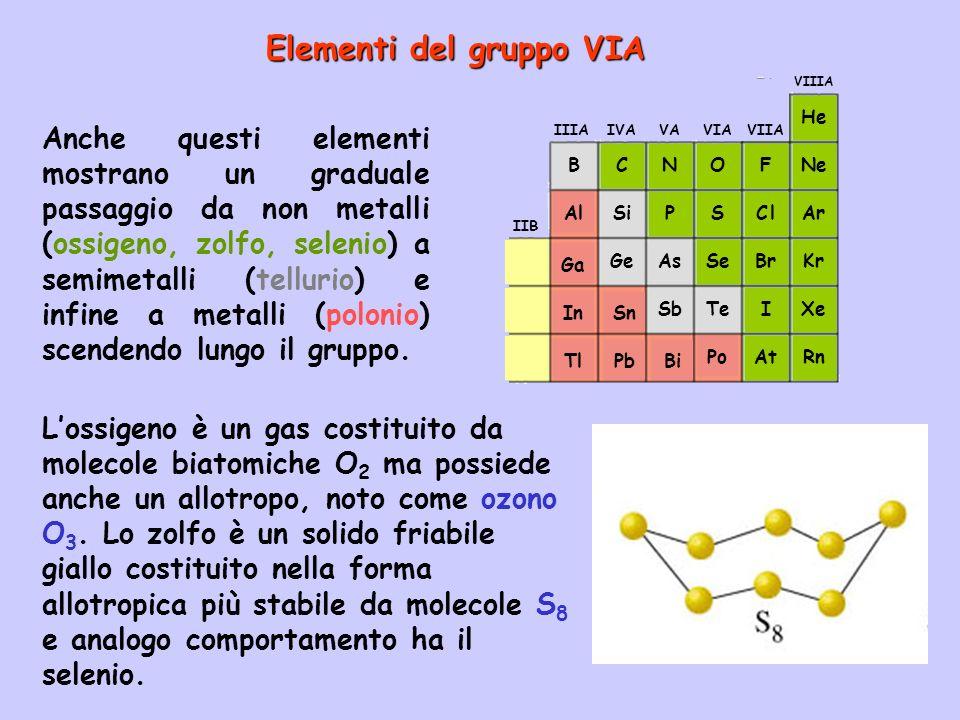 Elementi del gruppo VIA Anche questi elementi mostrano un graduale passaggio da non metalli (ossigeno, zolfo, selenio) a semimetalli (tellurio) e infine a metalli (polonio) scendendo lungo il gruppo.
