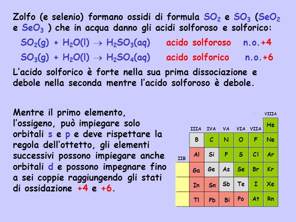 Mentre il primo elemento, lossigeno, può impiegare solo orbitali s e p e deve rispettare la regola dellottetto, gli elementi successivi possono impiegare anche orbitali d e possono impegnare fino a sei coppie raggiungendo gli stati di ossidazione +4 e +6.