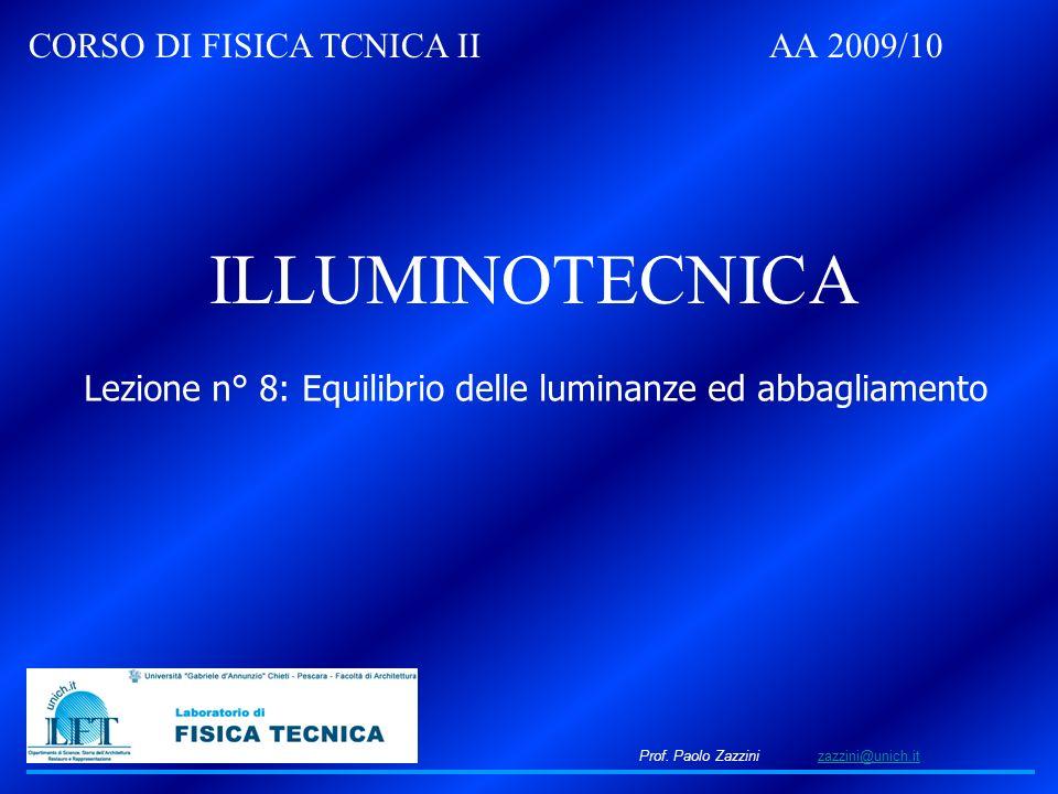 Prof. Paolo Zazzini zazzini@unich.itzazzini@unich.it CORSO DI FISICA TCNICA II AA 2009/10 ILLUMINOTECNICA Lezione n° 8: Equilibrio delle luminanze ed