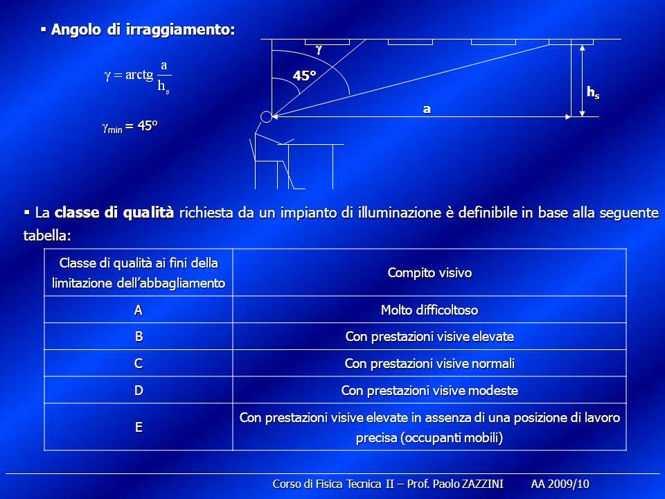 La classe di qualità richiesta da un impianto di illuminazione è definibile in base alla seguente tabella: La classe di qualità richiesta da un impian