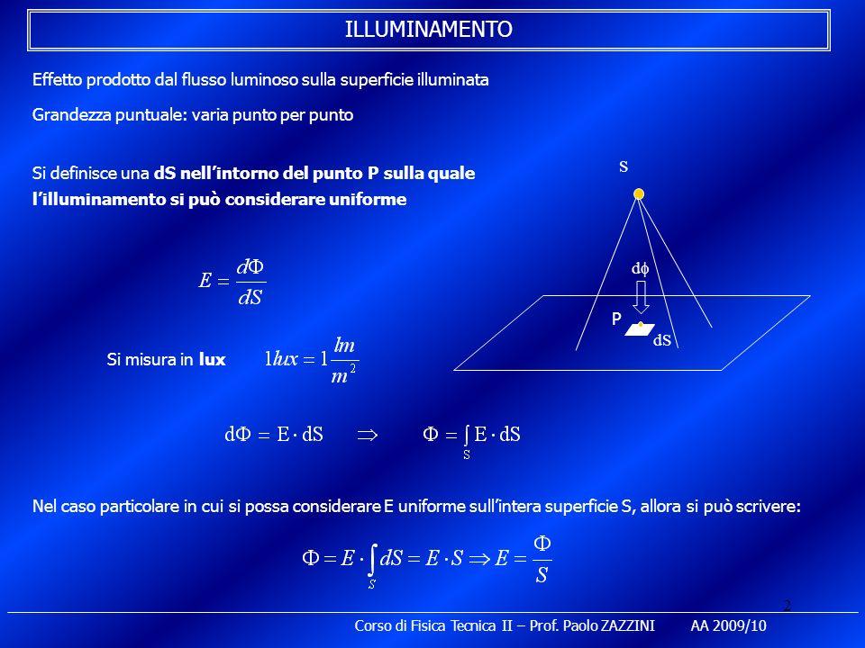 2 Corso di Fisica Tecnica II – Prof. Paolo ZAZZINI AA 2009/10 ILLUMINAMENTO Effetto prodotto dal flusso luminoso sulla superficie illuminata Grandezza