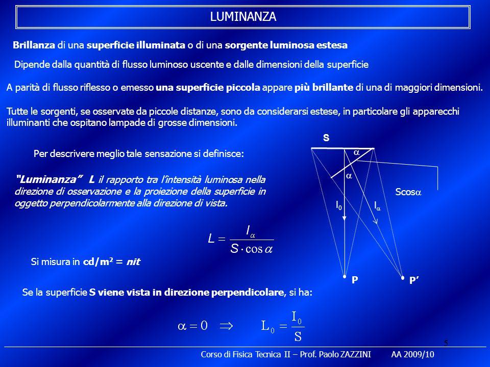 5 LUMINANZA Brillanza di una superficie illuminata o di una sorgente luminosa estesa Dipende dalla quantità di flusso luminoso uscente e dalle dimensi