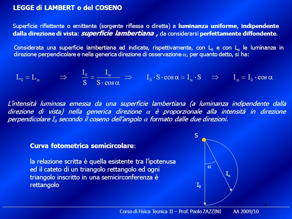 6 LEGGE di LAMBERT o del COSENO Superficie riflettente o emittente (sorgente riflessa o diretta) a luminanza uniforme, indipendente dalla direzione di