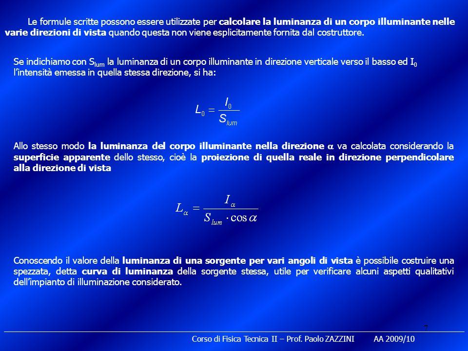 7 Le formule scritte possono essere utilizzate per calcolare la luminanza di un corpo illuminante nelle varie direzioni di vista quando questa non vie