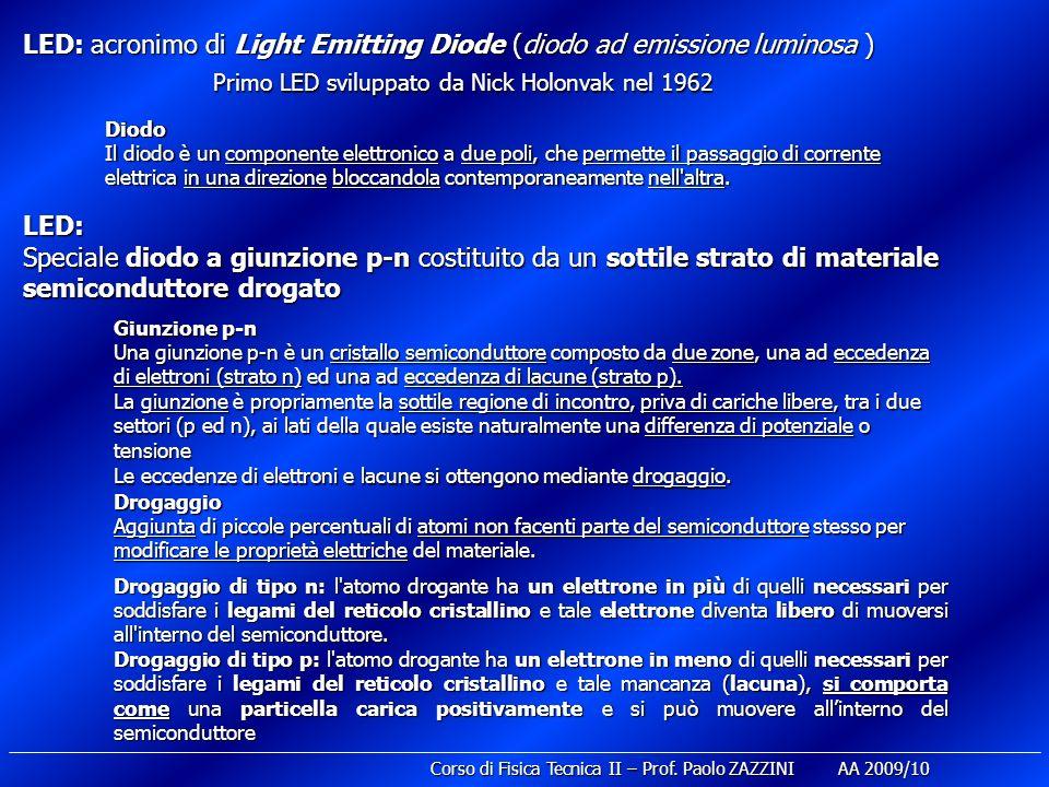 LED: acronimo di Light Emitting Diode (diodo ad emissione luminosa ) Primo LED sviluppato da Nick Holonvak nel 1962 LED: Speciale diodo a giunzione p-