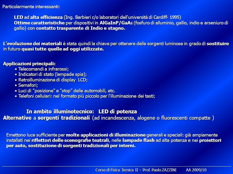 Applicazioni principali: Telecomandi a infrarossi; Telecomandi a infrarossi; Indicatori di stato (lampade spia); Indicatori di stato (lampade spia); R