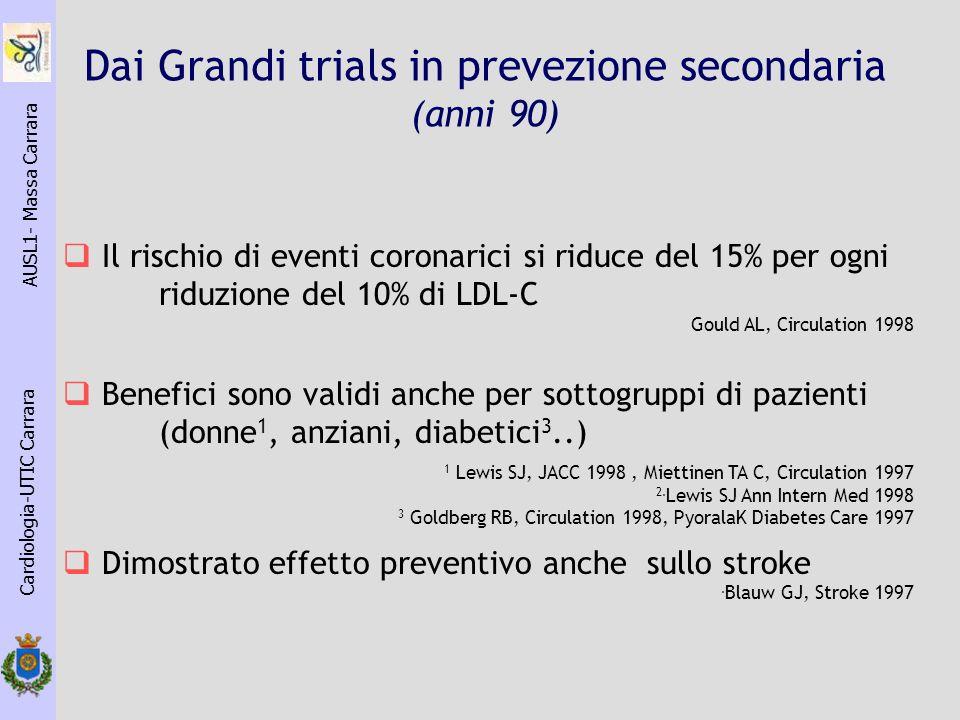 Cardiologia-UTIC Carrara AUSL1- Massa Carrara Il rischio di eventi coronarici si riduce del 15% per ogni riduzione del 10% di LDL-C Gould AL, Circulat