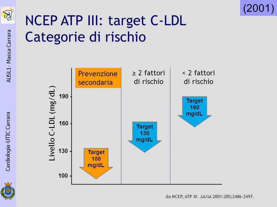 NCEP ATP III: target C-LDL Categorie di rischio da NCEP, ATP III. JAMA 2001:285;2486–2497. Prevenzione secondaria < 2 fattori di rischio 2 fattori di