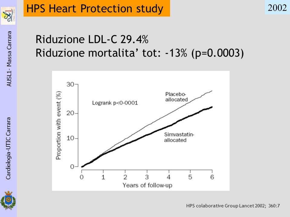 Cardiologia-UTIC Carrara AUSL1- Massa Carrara HPS Heart Protection study 2002 Riduzione LDL-C 29.4% Riduzione mortalita tot: -13% (p=0.0003) HPS colab