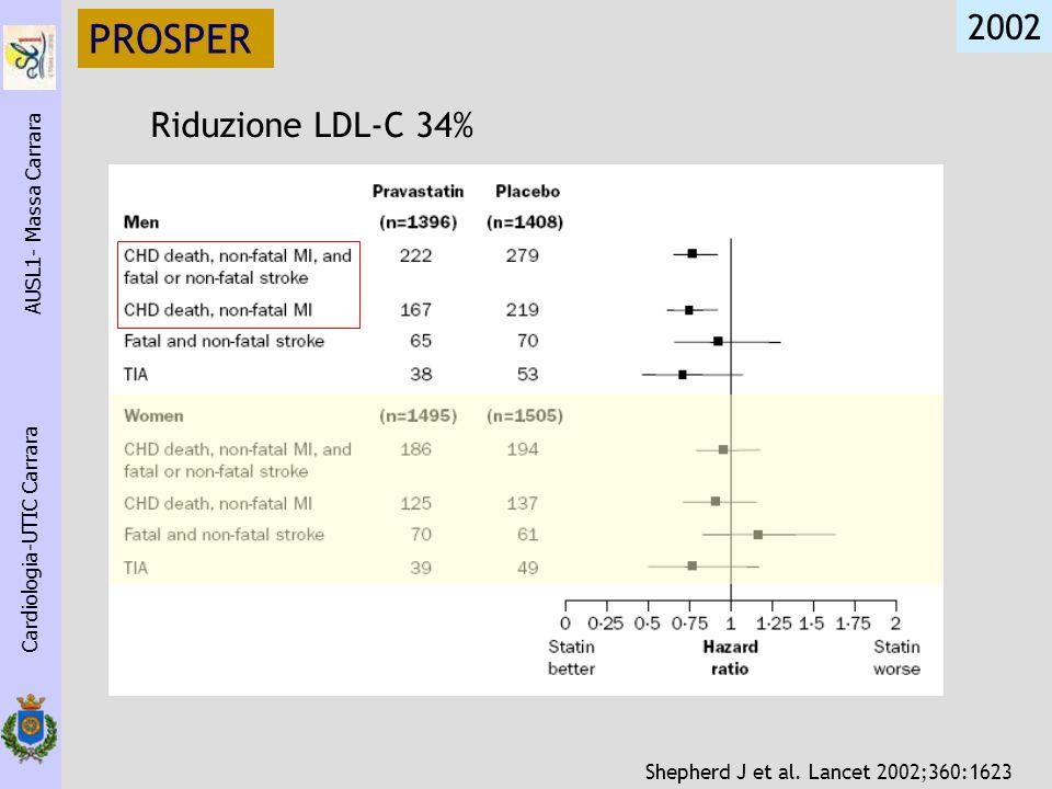 Cardiologia-UTIC Carrara AUSL1- Massa Carrara PROSPER 2002 Shepherd J et al. Lancet 2002;360:1623 Riduzione LDL-C 34%