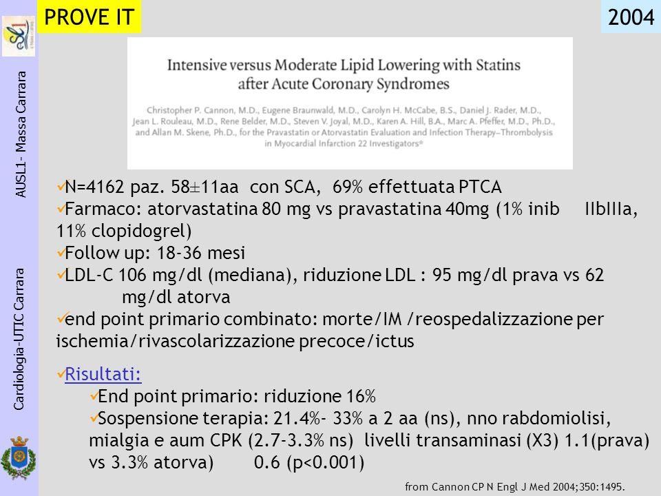 Cardiologia-UTIC Carrara AUSL1- Massa Carrara 2004 PROVE IT N=4162 paz. 58±11aa con SCA, 69% effettuata PTCA Farmaco: atorvastatina 80 mg vs pravastat