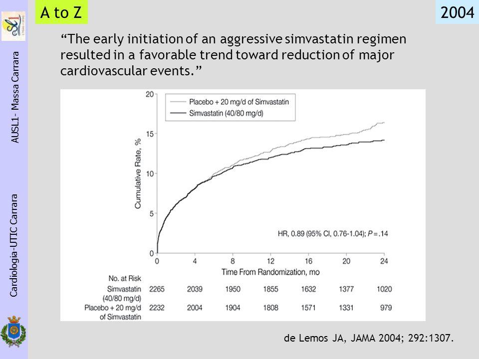 Cardiologia-UTIC Carrara AUSL1- Massa Carrara 2004 A to Z de Lemos JA, JAMA 2004; 292:1307. The early initiation of an aggressive simvastatin regimen