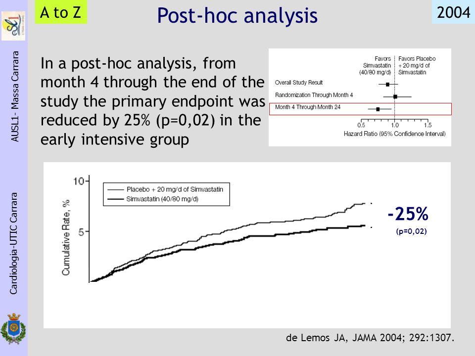 -25% (p=0,02) Cardiologia-UTIC Carrara AUSL1- Massa Carrara 2004 A to Z de Lemos JA, JAMA 2004; 292:1307. In a post-hoc analysis, from month 4 through