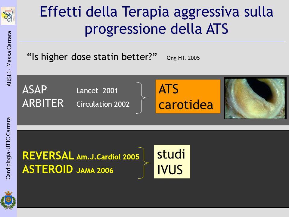 Cardiologia-UTIC Carrara AUSL1- Massa Carrara Is higher dose statin better? Ong HT. 2005 Effetti della Terapia aggressiva sulla progressione della ATS