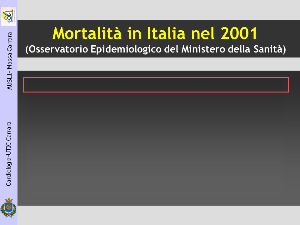 Mortalità in Italia nel 2001 (Osservatorio Epidemiologico del Ministero della Sanità) Cardiologia-UTIC Carrara AUSL1- Massa Carrara