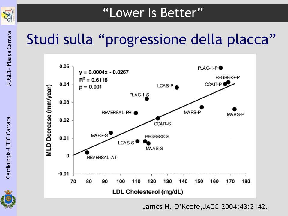 Lower Is Better Cardiologia-UTIC Carrara AUSL1- Massa Carrara James H. OKeefe,JACC 2004;43:2142. Studi sulla progressione della placca