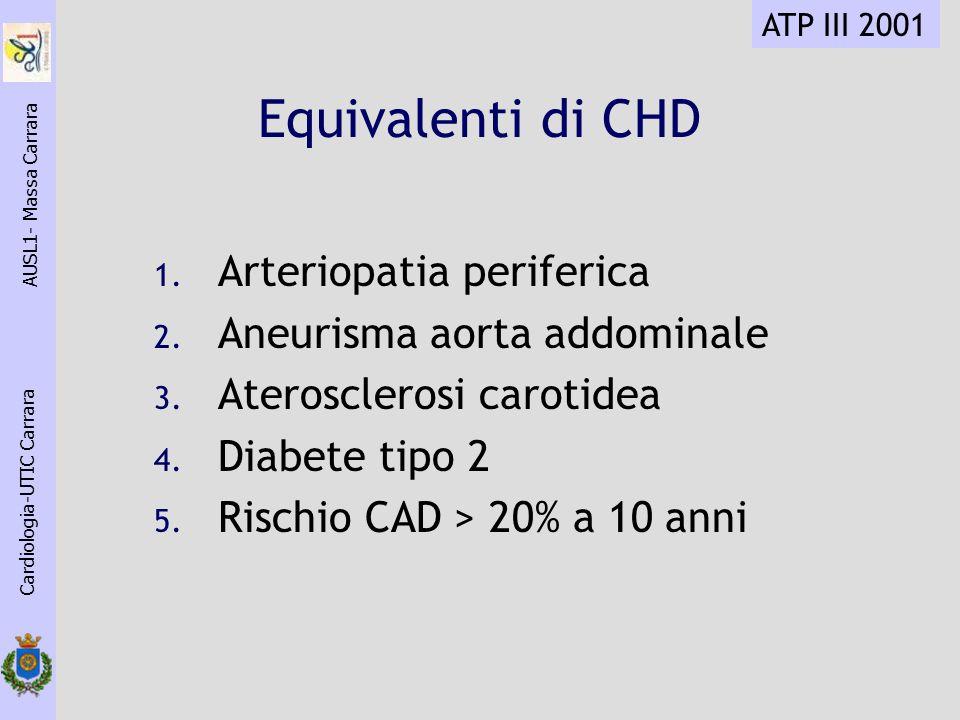 Equivalenti di CHD 1. Arteriopatia periferica 2. Aneurisma aorta addominale 3. Aterosclerosi carotidea 4. Diabete tipo 2 5. Rischio CAD > 20% a 10 ann