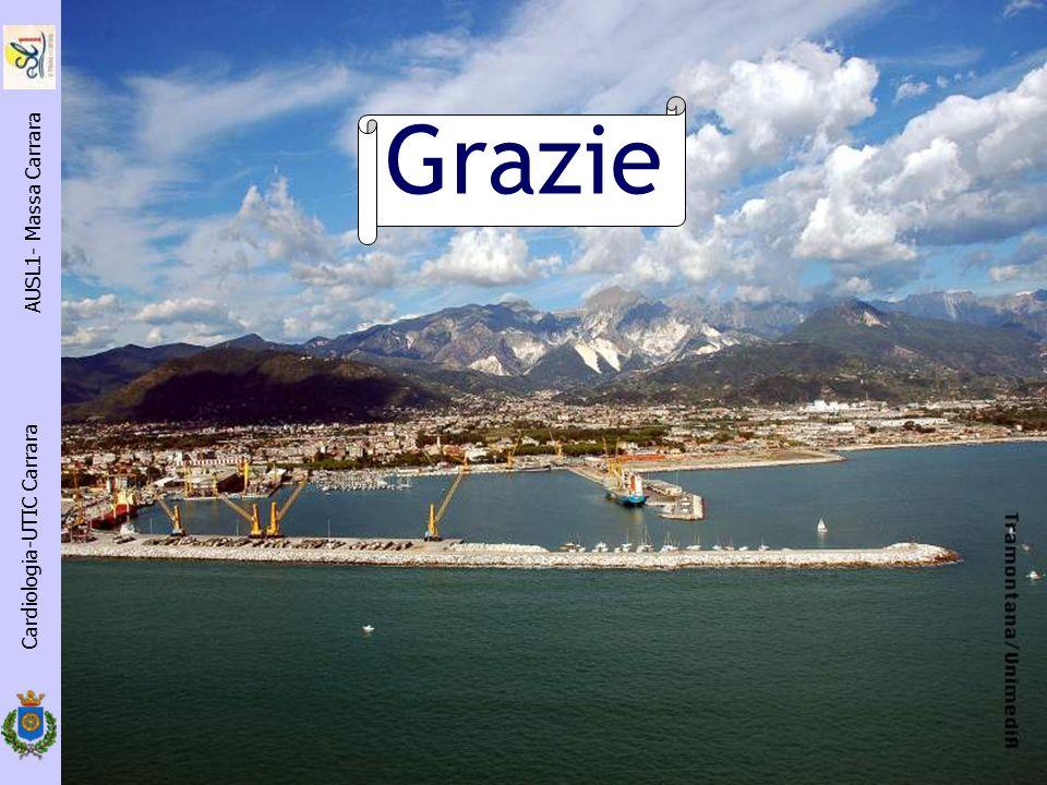 Grazie Cardiologia-UTIC Carrara AUSL1- Massa Carrara
