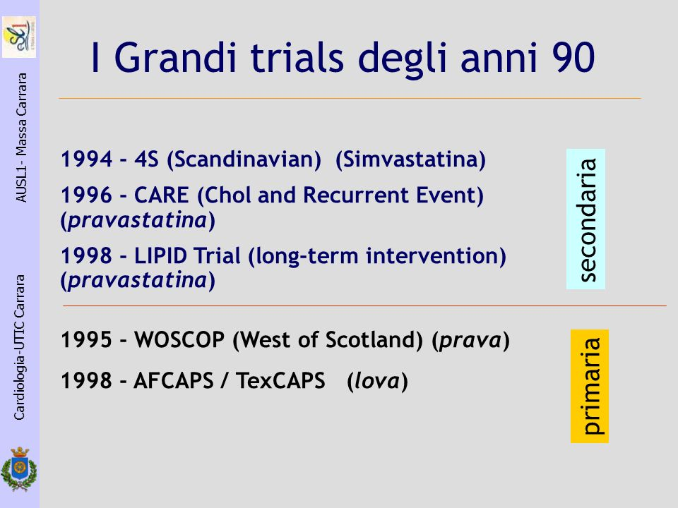 Cardiologia-UTIC Carrara AUSL1- Massa Carrara 1994 - 4S (Scandinavian) (Simvastatina) 1996 - CARE (Chol and Recurrent Event) (pravastatina) 1998 - LIPID Trial (long-term intervention) (pravastatina) 1995 - WOSCOP (West of Scotland) (prava) 1998 - AFCAPS / TexCAPS (lova) I Grandi trials degli anni 90 secondaria primaria