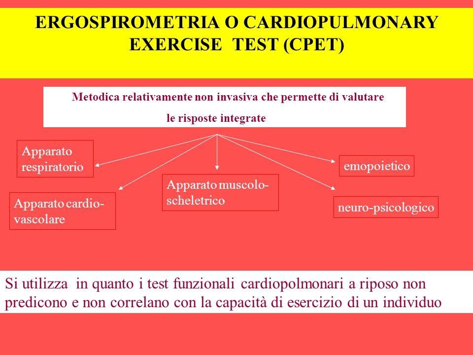 ERGOSPIROMETRIA O CARDIOPULMONARY EXERCISE TEST (CPET) Apparato respiratorio Si utilizza in quanto i test funzionali cardiopolmonari a riposo non pred