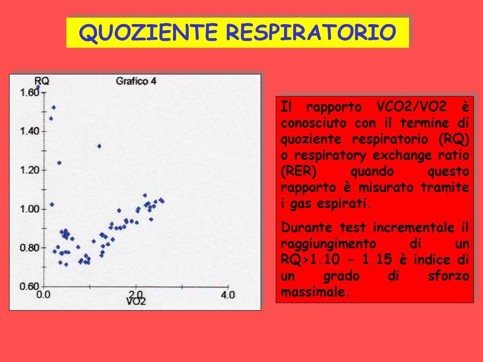 QUOZIENTE RESPIRATORIO Il rapporto VCO2/VO2 è conosciuto con il termine di quoziente respiratorio (RQ) o respiratory exchange ratio (RER) quando quest