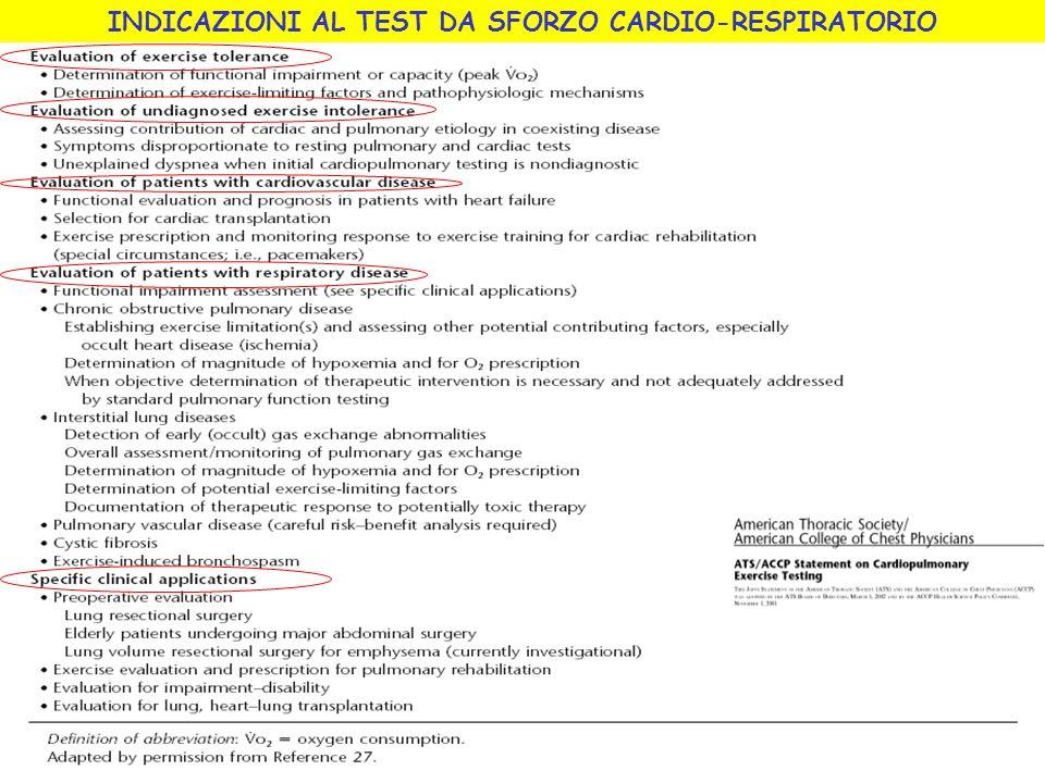 INDICAZIONI AL TEST DA SFORZO CARDIO-RESPIRATORIO