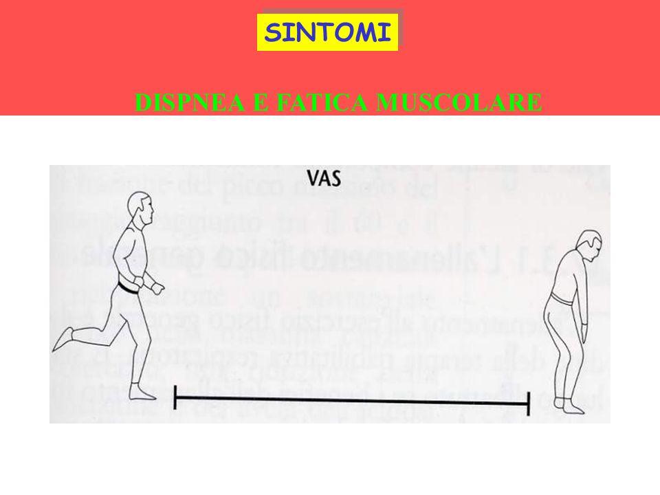 SINTOMI DISPNEA E FATICA MUSCOLARE