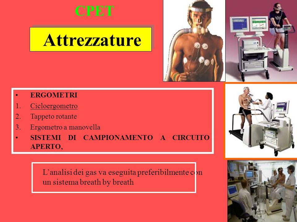 CPET Lanalisi dei gas va eseguita preferibilmente con un sistema breath by breath Attrezzature ERGOMETRI 1.Cicloergometro 2.Tappeto rotante 3.Ergometr