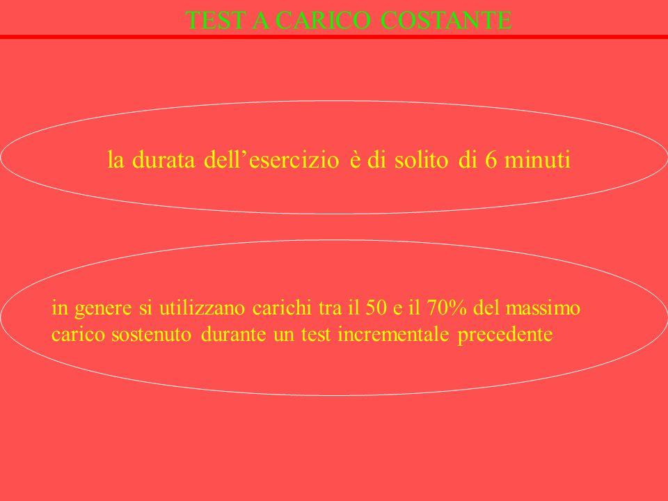 TEST A CARICO COSTANTE la durata dellesercizio è di solito di 6 minuti in genere si utilizzano carichi tra il 50 e il 70% del massimo carico sostenuto