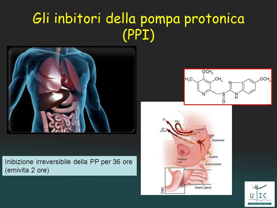 Gli inbitori della pompa protonica (PPI) Inibizione irreversibile della PP per 36 ore (emivita 2 ore)