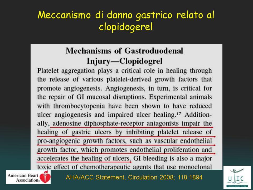 Meccanismo di danno gastrico relato al clopidogerel AHA/ACC Statement, Circulation 2008; 118:1894