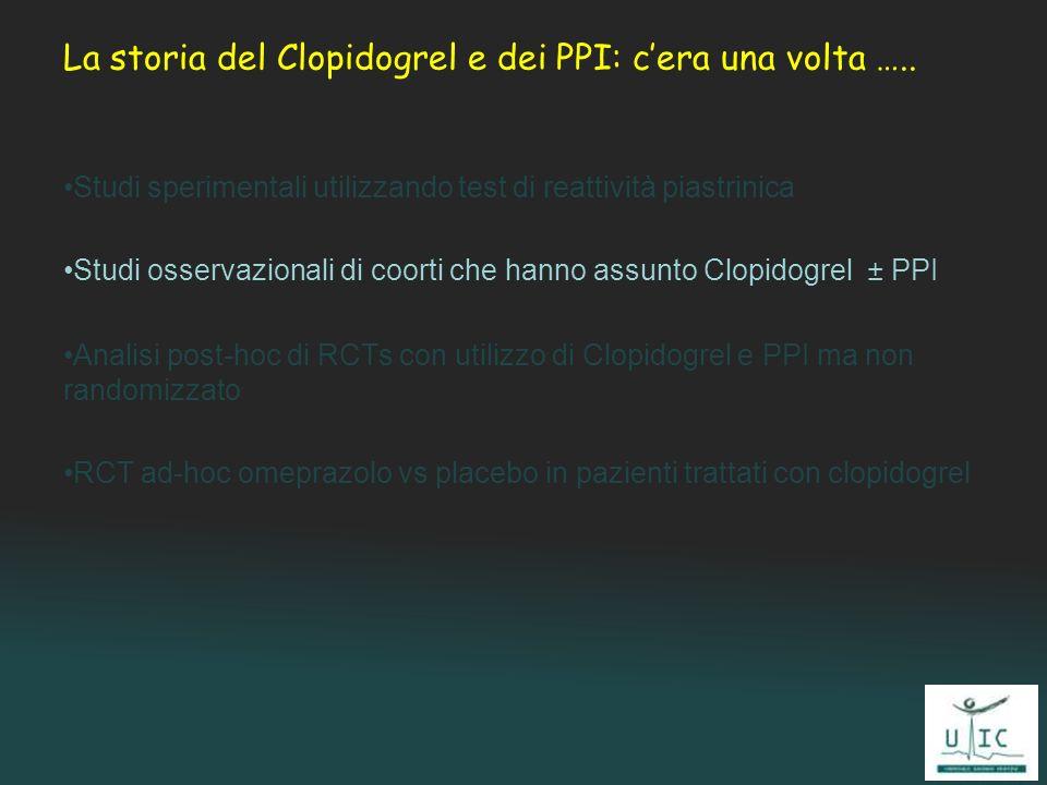 La storia del Clopidogrel e dei PPI: cera una volta ….. Studi sperimentali utilizzando test di reattività piastrinica Studi osservazionali di coorti c