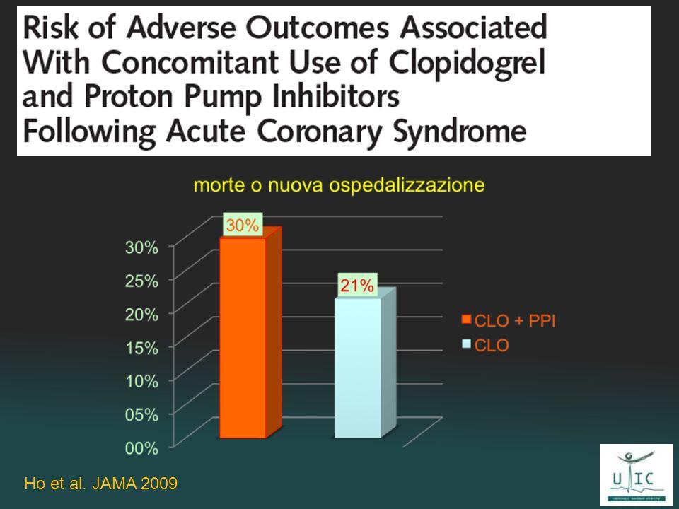 Ho et al. JAMA 2009