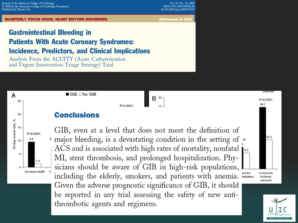 Caratteri di base che predispongono il singolo paziente alle complicanze emorragiche: PROTECT-TIMI 30, JACC 2006