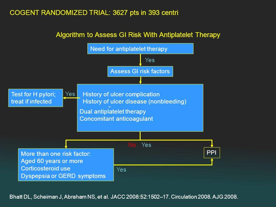 GI bleeding Dual antiplatelet therapy Concomitant anticoagulant Algorithm to Assess GI Risk With Antiplatelet Therapy Assess GI risk factors History o