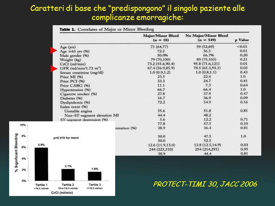 Am Heart J 2009; 157: 148.e1-148.e5 In contrasto con quanto riportato da altri studi circa linterazione negativa tra omeprazolo e clopidogrel, lassunzione di Pantoprazolo e sameprazolo non è associata ad una compremessa risposta a clopidogrel Studi sperimentali utilizzando test di reattività piastrinica